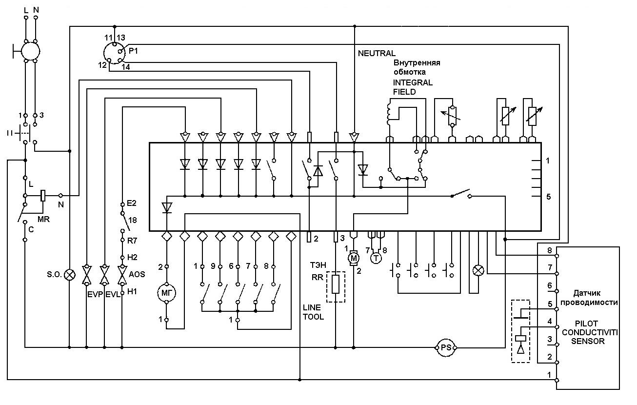 инструкция на стиральную машину бош макс 5