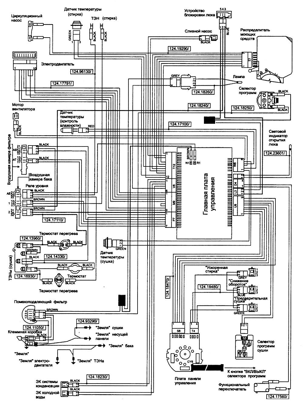 стиральные машины zanussi инструкция fl904cn